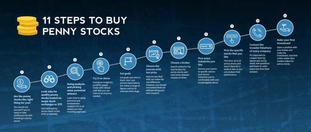 11 steps on how to invest in micro-cap stocks